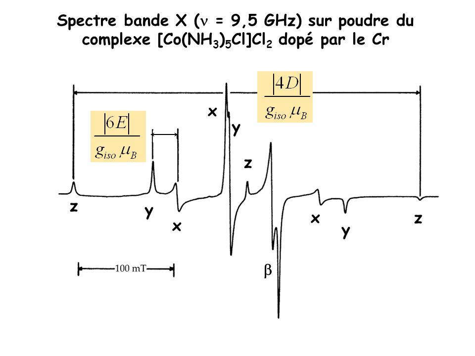 Spectre bande X ( = 9,5 GHz) sur poudre du complexe [Co(NH3)5Cl]Cl2 dopé par le Cr